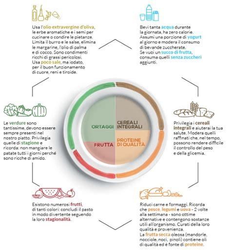 dieta alimentare in gravidanza gravidanza 10 consigli per la dieta con il quot piatto in