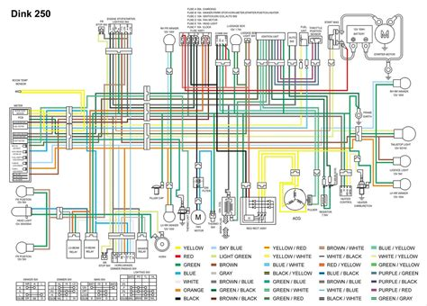 quadzilla 250 wiring diagram 28 wiring diagram images