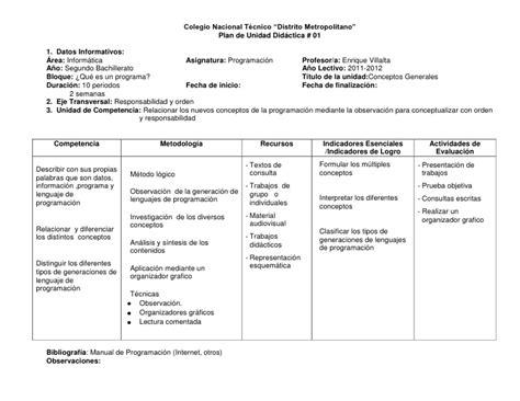 ejemplos unidades didacticas primaria plan unidad did 225 ctica