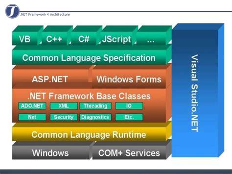 net framework 4 0 changes amp benefits