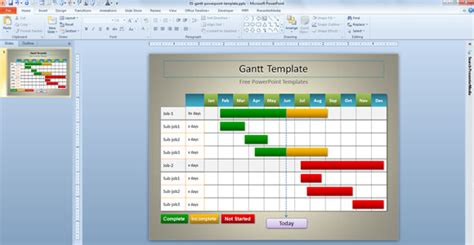 Simple Gantt Template For Powerpoint Powerpoint Gantt Chart Template Free