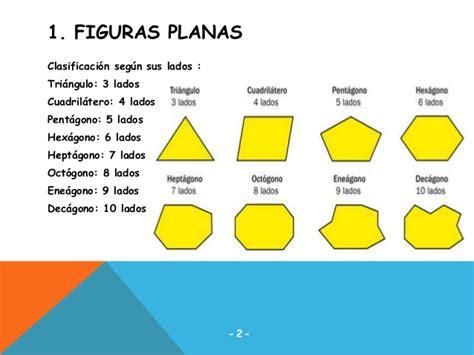 figuras geometricas y sus partes las figuras planas lola