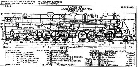steam engine diagram worksheet classic locomotive search blueprints railroads locomotive and steam