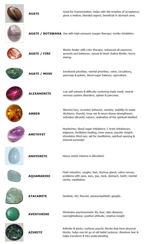 guide  crystals  gemstones  healing ind