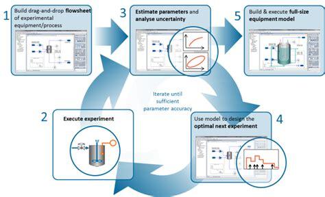 home based design engineer pse concepts model based engineering
