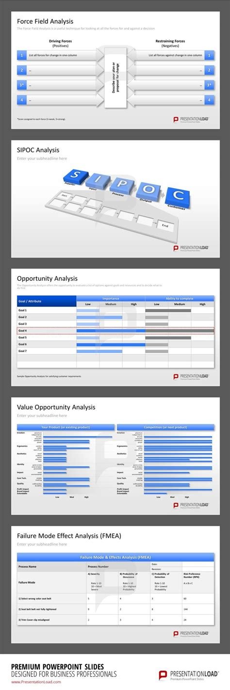 presentation templates for quality 102 best quality management powerpoint templates images