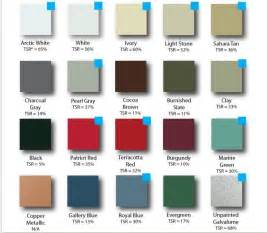 color tin metal roof metal roof color combinations