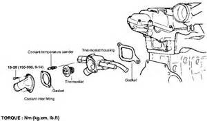 solved where is the map sensor located on a 2000 hyundai