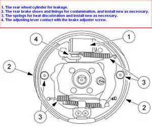 Check Brake System Message Ford Taurus 2003 Ford Taurus Rear Drum Brakes Diagram