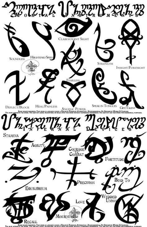 tattoo list and meaning shadow hunter runes and meanings shadowhunter runes