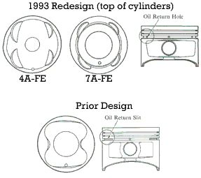 28 wiring diagram 7afe pdf jeffdoedesign