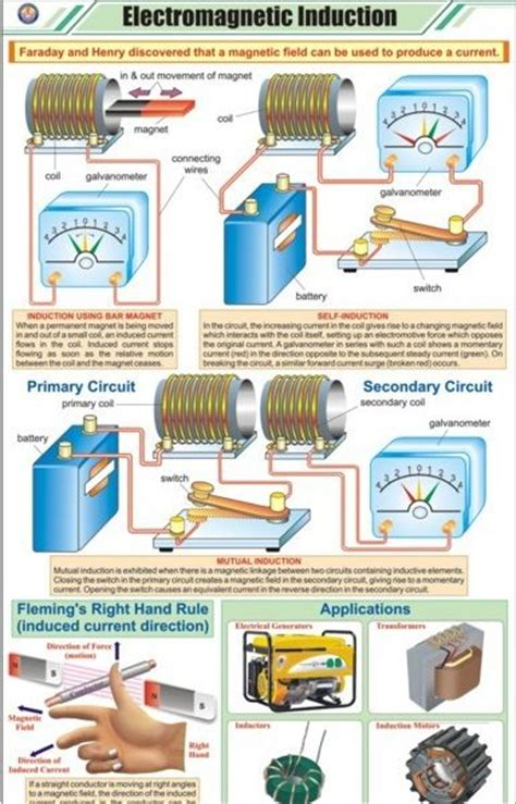 electromagnetic induction definition science 25 best ideas about electromagnetic induction on tesla creator electronic
