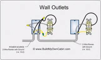 electrical wiring diagram configuration 8 outlets with 1 gfci protector home improvement