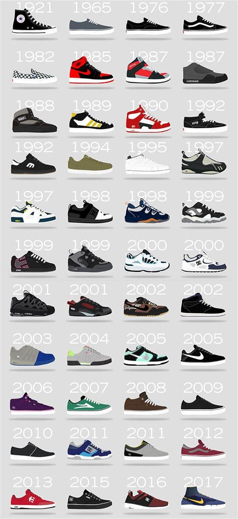 history of athletic shoes get a history on the evolution of skate shoes