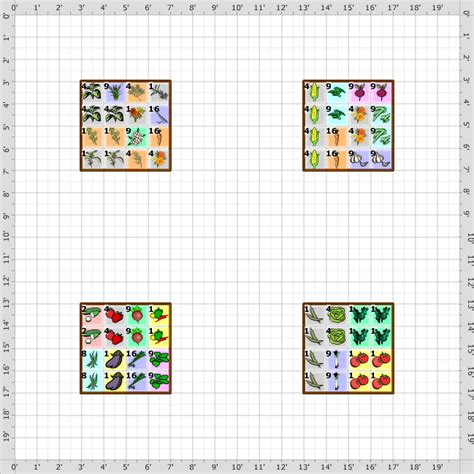 square foot gardening layout square foot garden layout gardening square foot