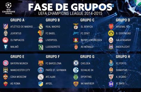Calendario De La Uefa Chions League 2015 Chions League 2015 World Of Desire
