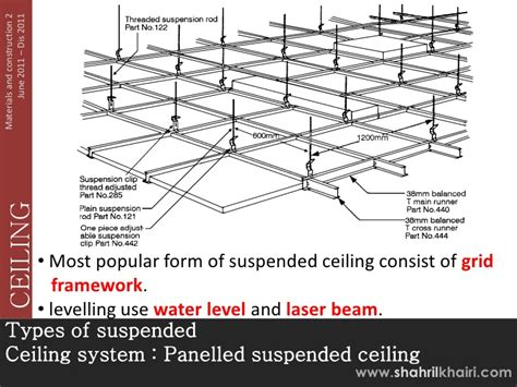 Definition Of Service Ceiling by Suspended Ceiling Definition Construction Www