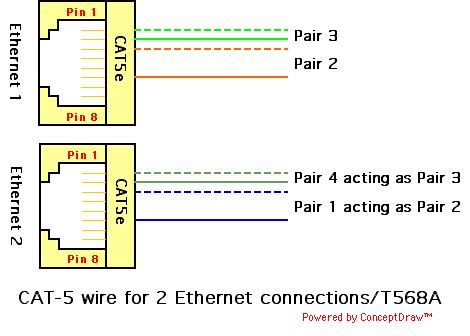 wiring diagram for cat5 ethernet cable efcaviation
