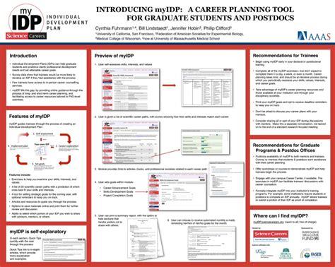 career development plan template developing a plan of research