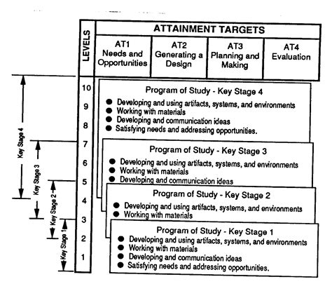 Structure Of A Critical Essay by Critical Analysis Essay Outline Platinum Class Limousine