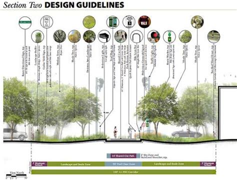design guidelines new york 214 best images about landscape architecture diagram on
