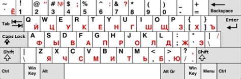 debian keyboard layout us international ruslovo how to type russian