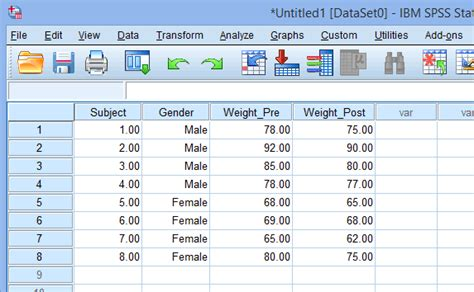 yii2 charts tutorial grouping columns in excel excel dashboard templates how to