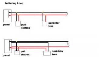 fire sprinkler system diagram fire free engine image for