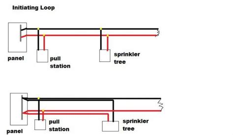 class a wiring sprinkler system diagram free engine image for