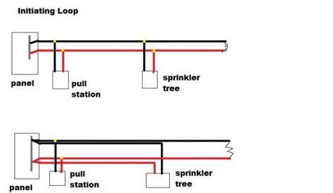 sprinkler system diagram free engine image for