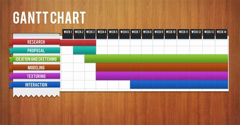 Gantt Chart Template Microsoft by Infographic Awesome Tool On Project Management Mabzicle