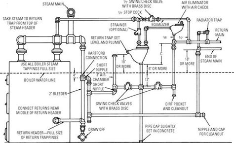 steam boiler piping schematic boiler hydronic heating schematic boiler get free image about wiring diagram