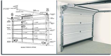 stetz construction garage doors services