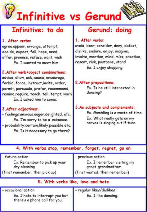 gerund or infinitive do to do doing page 3 of 4 infinitives and gerunds my english blog