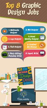 graphic design works from home top 8 graphic design jobs you should pursue for your career