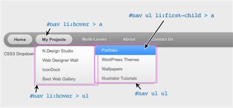 cara membuat menu dropdown menggunakan php cara membuat menu dropdown menggunakan css