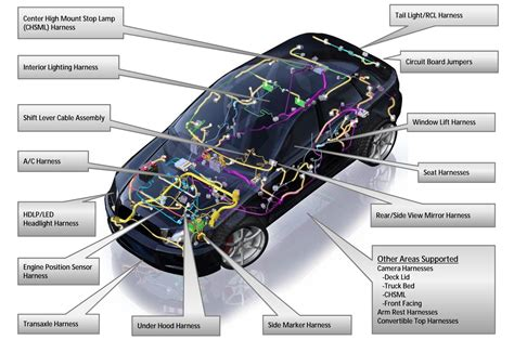 automotive led wiring automotive led lights wiring diagram