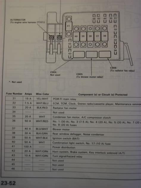 service and repair manuals 1995 acura integra on board diagnostic system integra fuse diagram honda tech honda forum discussion