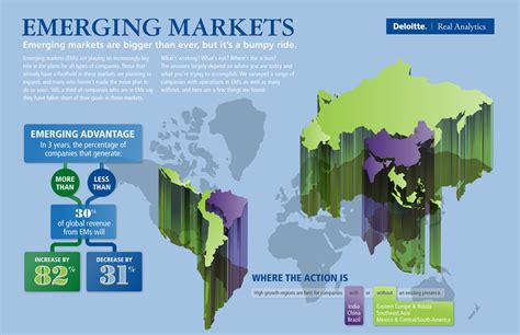 Emerging Markets 301 moved permanently