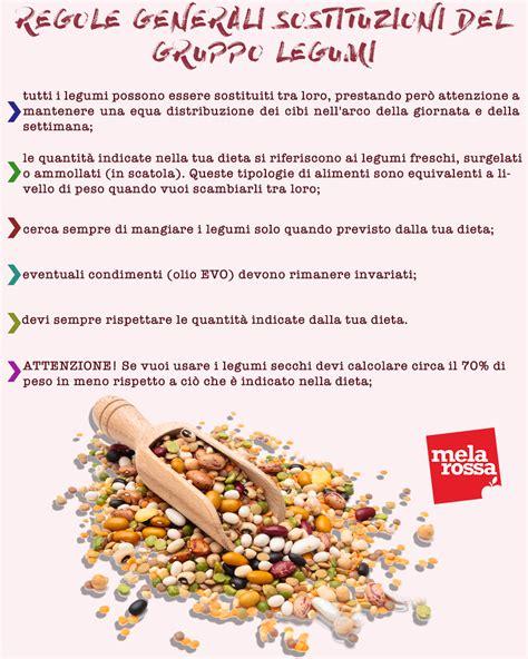 calorie degli alimenti cotti peso alimenti crudi e cotti idee di immagine di casa