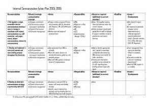 How To Write A Communications Plan Template by Communications Plan Template Best Business Template