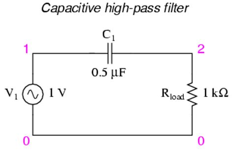 high pass filter works high pass filter with an inductor 28 images high pass filters filters electronics textbook