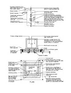 3 phase electrical wiring diagram for pad mount 3 get free image about wiring diagram