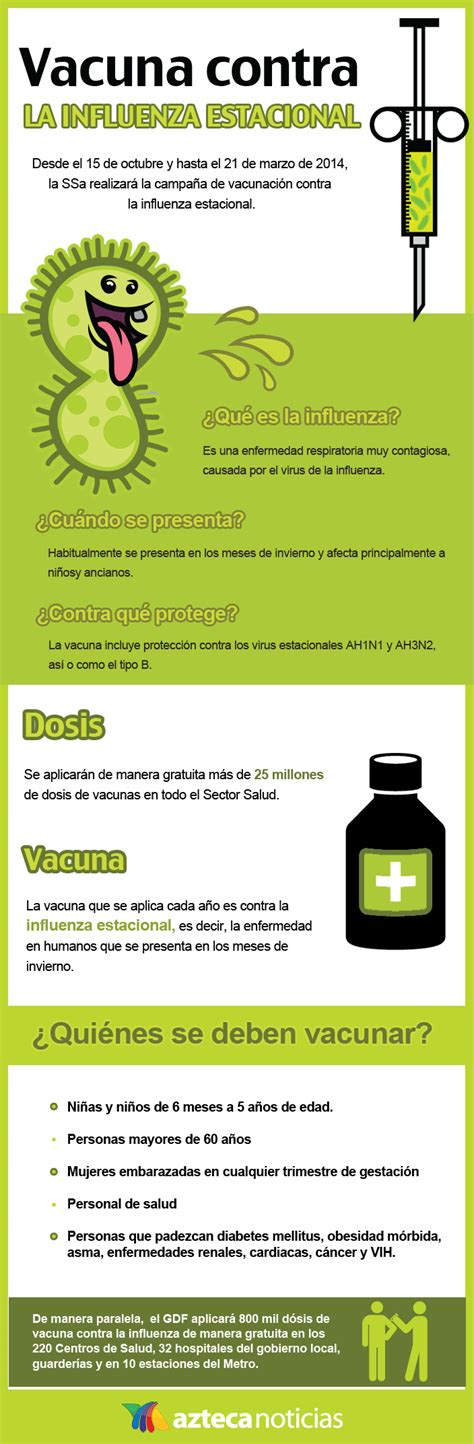 compensar hay vacuna contra la gripe vacuna contra la influenza estacional infograf 237 as