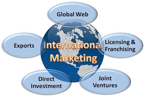International Mba Marketing by What Is International Marketing Definition And Meaning