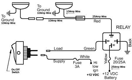 volvo 850 fog light wiring diagram wiring diagram schemes