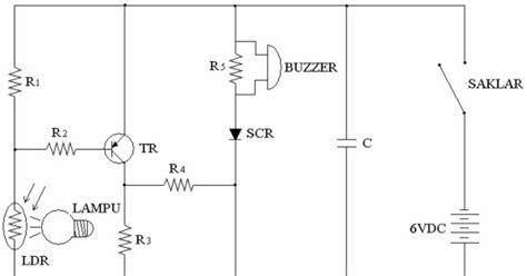 fungsi induktor adalah resistor kapasitor induktor adalah 28 images dasar elektronika 1 resistor secure instrument