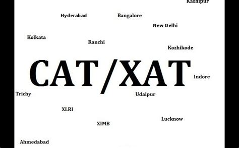 xat pattern 2015 cat and xat differences india college search