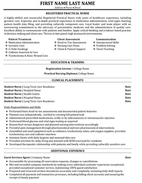 Free Resume Templates For Lpn Nurses Registered Practical Resume Sle Template