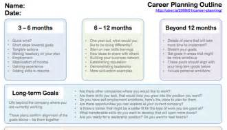 future plan template writing a plan for your future a career path template